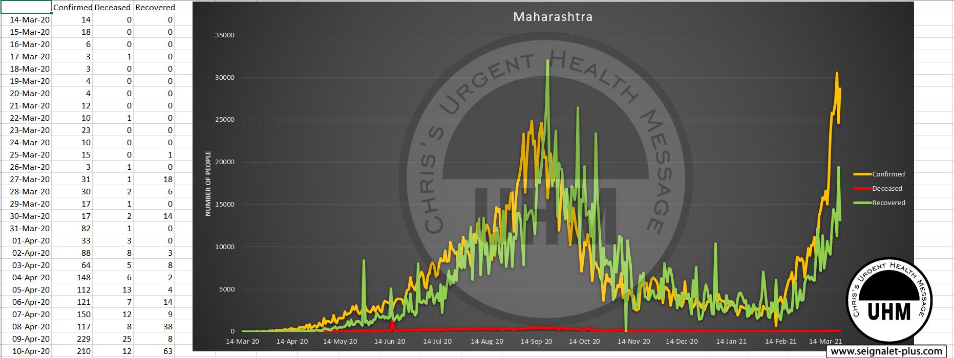Vitamin d deficient Maharashstra state